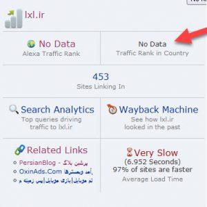 تحریم سایت های ایرانی توسط الکسا